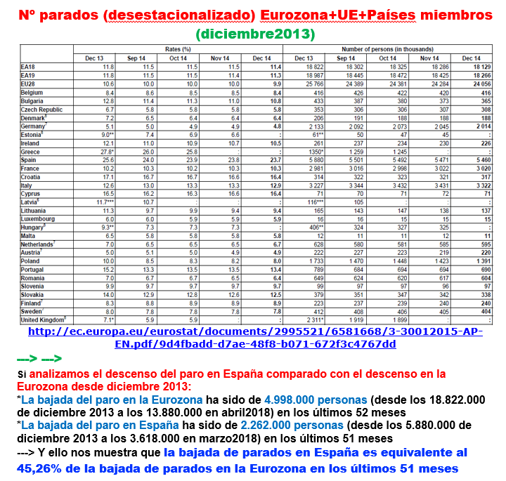 Estructura Económica 2 - Página 6 Paro_u13