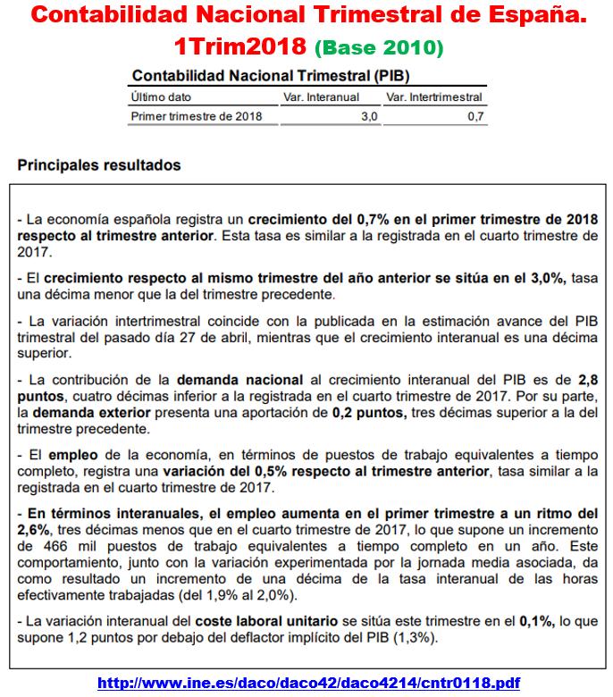 Estructura Económica 2 - Página 6 Pib_e_10