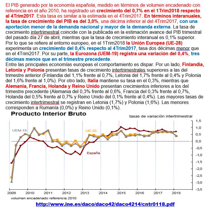 Estructura Económica 2 - Página 6 Pib_e_11