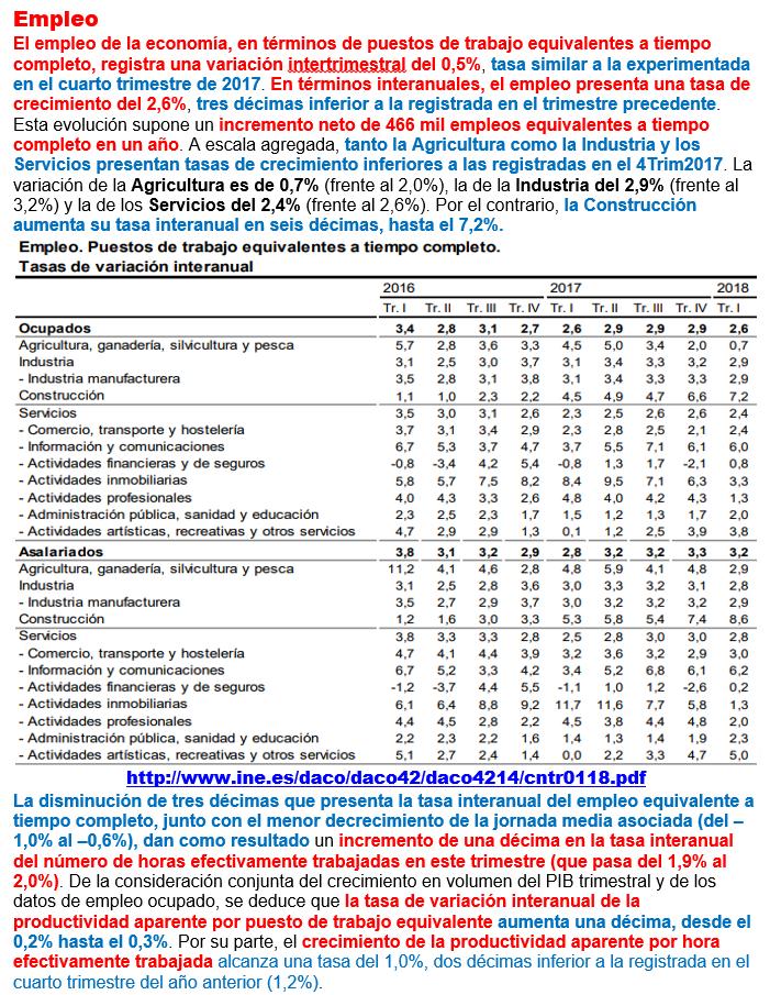 Estructura Económica 2 - Página 6 Pib_e_18