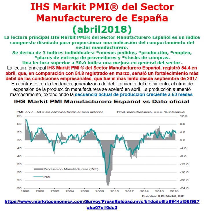 Estructura Económica 2 - Página 2 Pmi_ma73