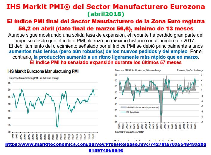 Estructura Económica 2 - Página 2 Pmi_ma77