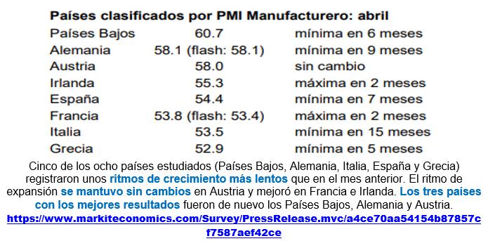 Estructura Económica 2 - Página 2 Pmi_ma78