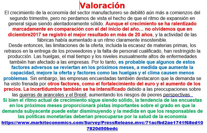 Estructura Económica 2 - Página 2 Pmi_ma79