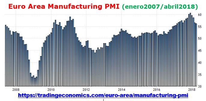 Estructura Económica 2 - Página 2 Pmi_ma81