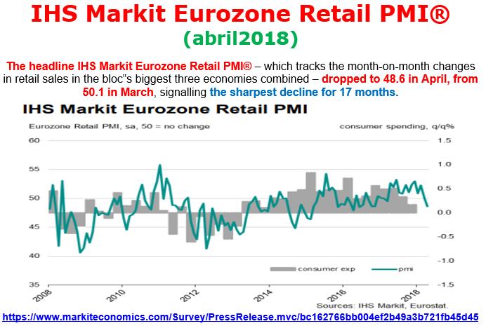 Estructura Económica 2 - Página 4 Pmi_re16