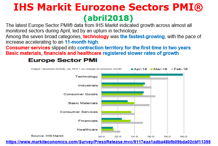 Estructura Económica 2 - Página 4 Pmi_se49