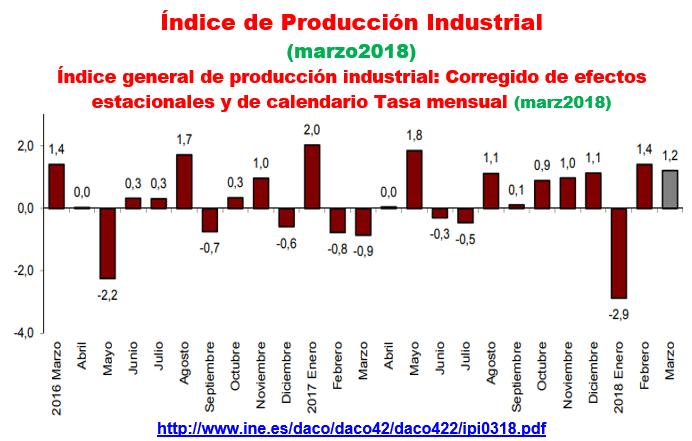 Estructura Económica 2 - Página 4 Prod_e10