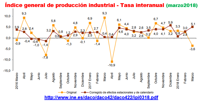 Estructura Económica 2 - Página 4 Prod_e12