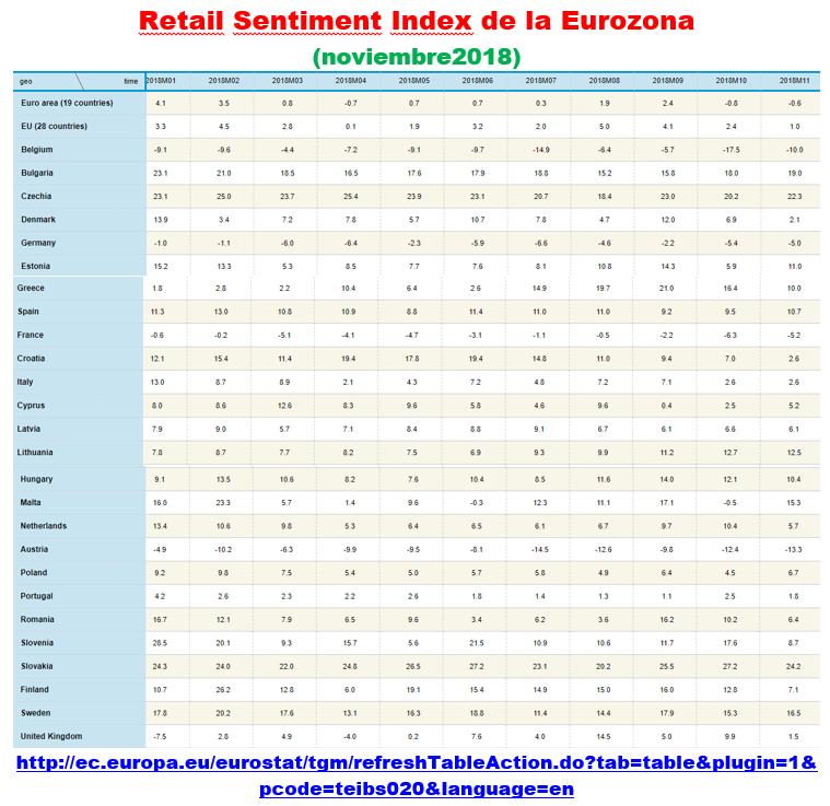 Estructura Económica 2 - Página 22 Retail12