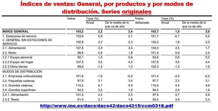Estructura Económica 2 - Página 2 Ventas17
