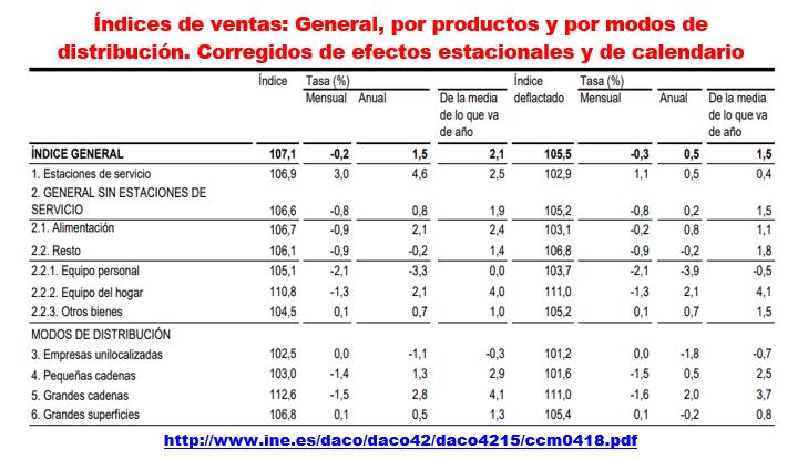 Estructura Económica 2 - Página 6 Ventas31