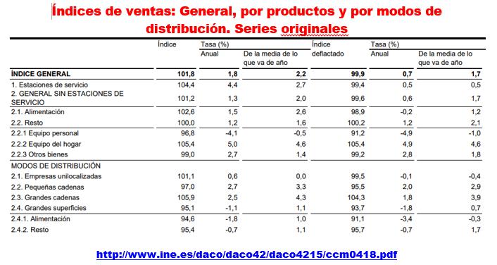Estructura Económica 2 - Página 6 Ventas33