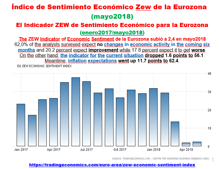 Estructura Económica 2 - Página 6 Zew_0115