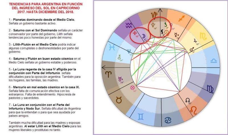 Predicciones sobre el futuro de la Argentina - Página 7 Captur48