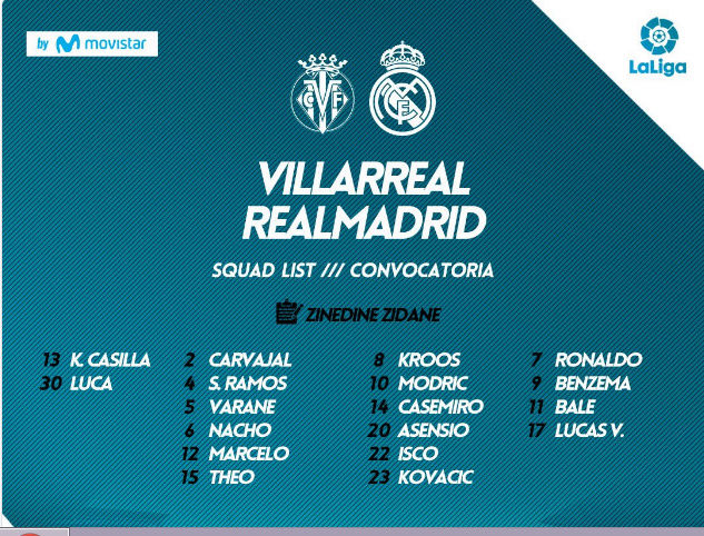VILLARREAL - REAL MADRID Conv17