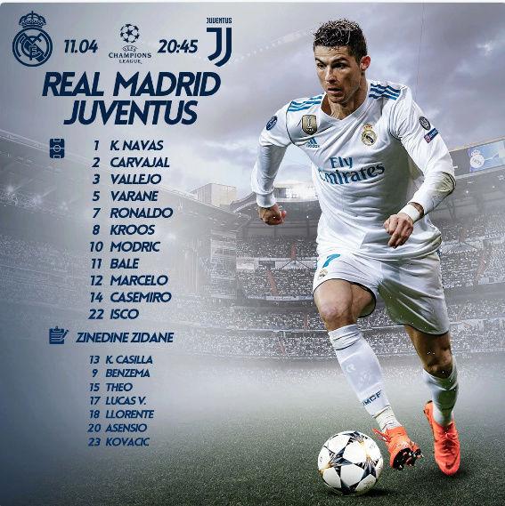 REAL MADRID - JUVENTUS Once13