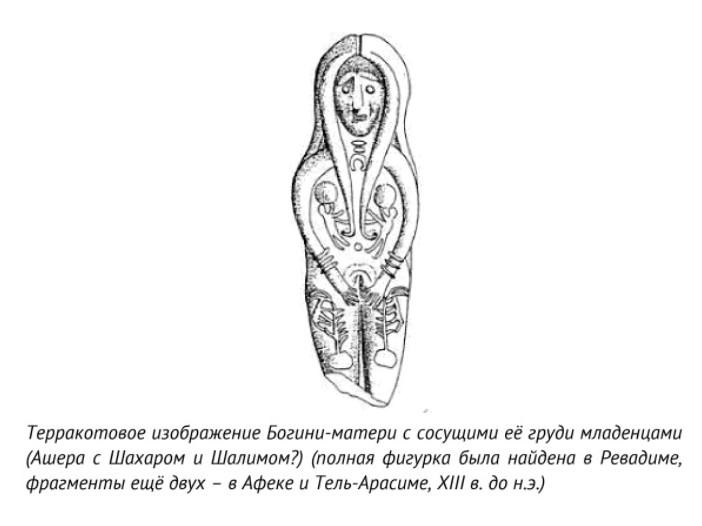 Про еврейских богов Iooi10