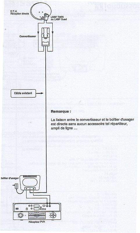 Convertizor Multi Banda Satelit (sau Stacker/Destacker) Schema12