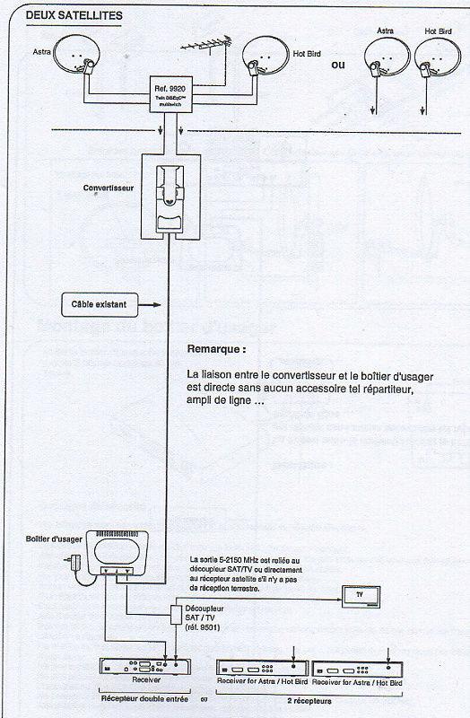 Convertizor Multi Banda Satelit (sau Stacker/Destacker) Schema13