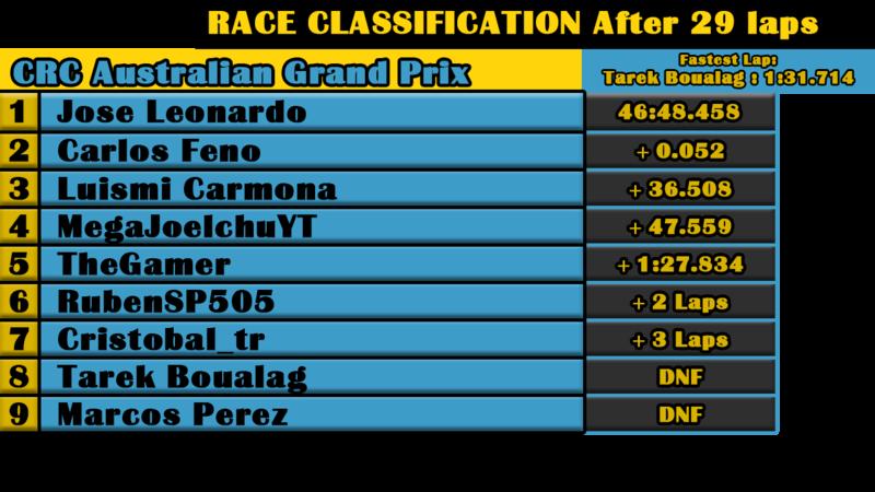 Resultados GP de Australia Austra10
