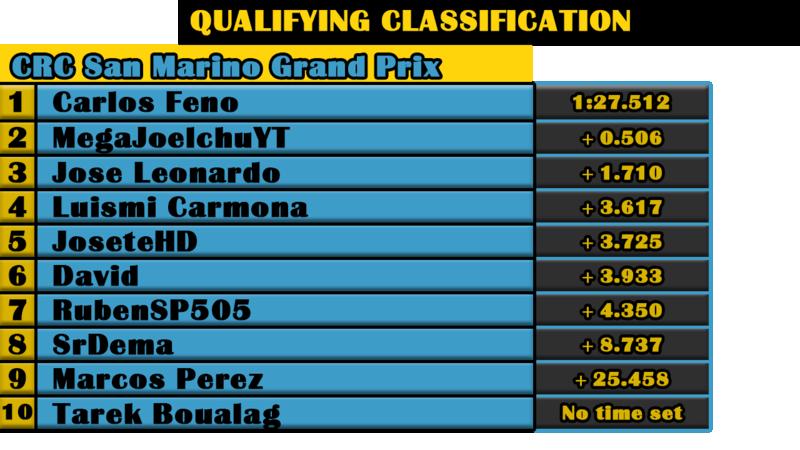 Resultados GP de Imola Qualy_10