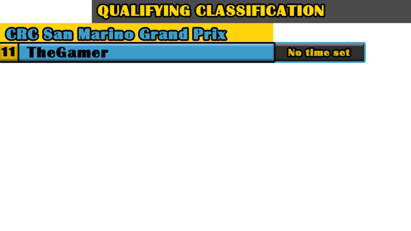 Resultados GP de Imola Qualy_11