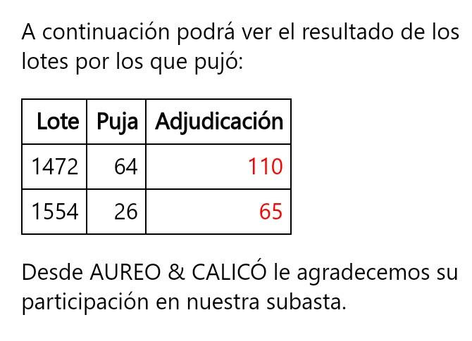 Subasta Aureo & Calico. Estafa? Opiniones.  _2018010