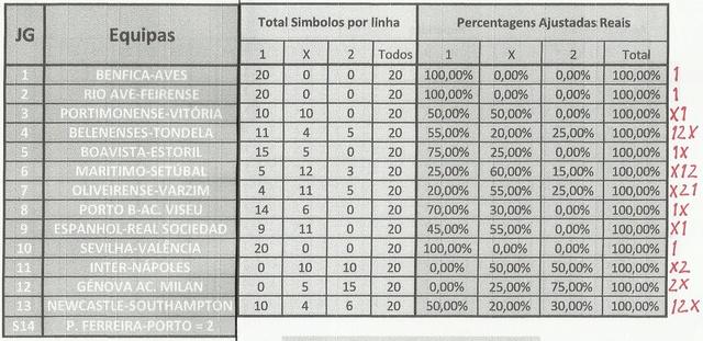 Totobola - Opiniões para o concurso 10/2018 Tt_1010