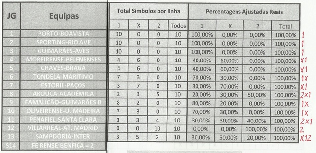 Totobola - Opiniões para o concurso 11/2018 Tt_1110