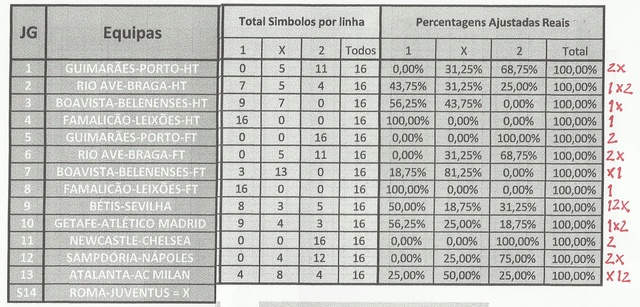 Totobola - Opiniões para o concurso 19/2018 - Página 2 Tt_1910
