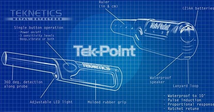 TEKNETICS - Нов пинпойнтер Tek-Point от Teknetics 2017-110