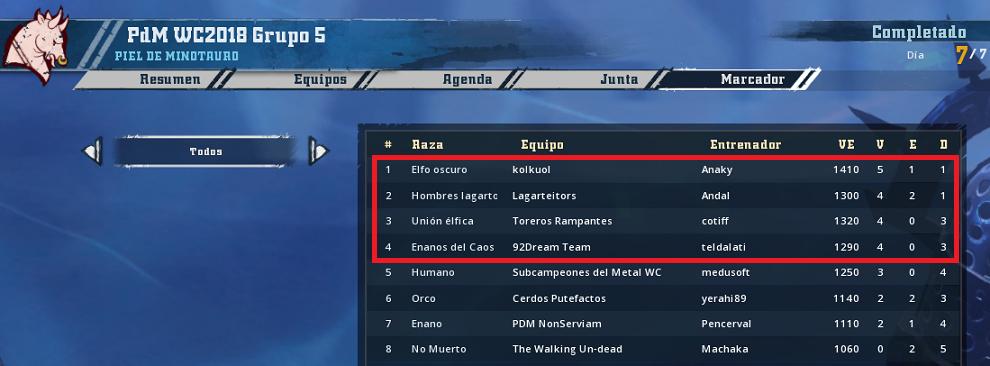 WC2018 - Clasificaciones Clasif15