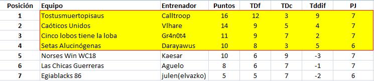 WC2018 - Grupo 2 / Jornada 7 - hasta el domingo 27 de mayo Grupo214