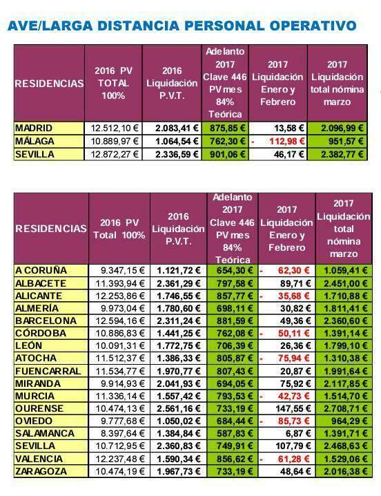 PLAN RRHH RENFE MAQUINISTAS-BECARIOS 645 € - Página 3 23561810