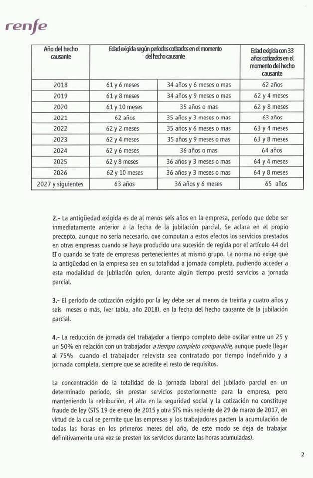 Renfe. Plan desvinculaciones 2018 29792310