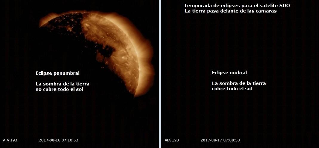 Monitoreo de la Actividad Solar 2018 1_ecli10