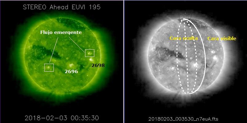 Monitoreo de la Actividad Solar 2018 20180211