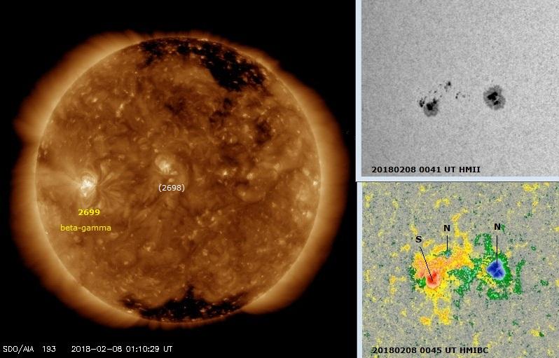 Monitoreo de la Actividad Solar 2018 - Página 2 20180220