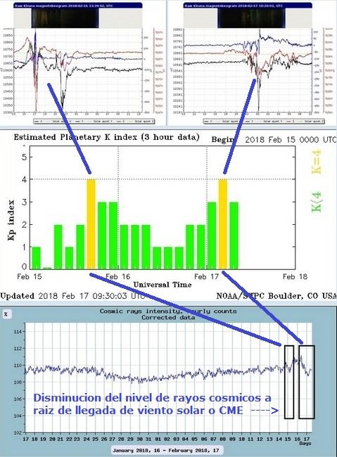 Monitoreo de la Actividad Solar 2018 - Página 2 20180230