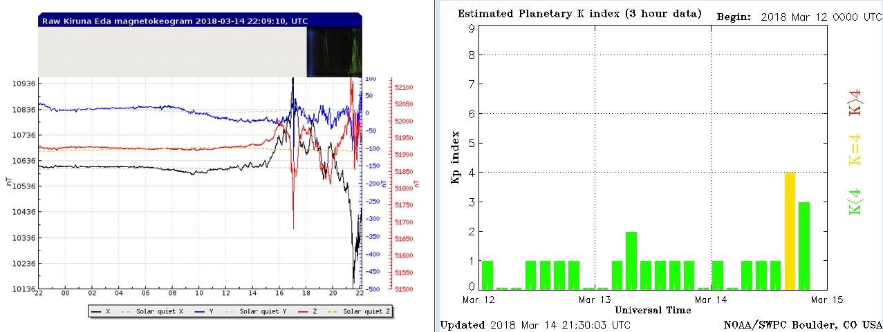 Monitoreo de la Actividad Solar 2018 - Página 2 20180315
