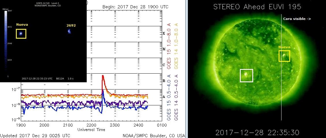 Monitoreo de la Actividad Solar 2017 - Página 10 2235_t10