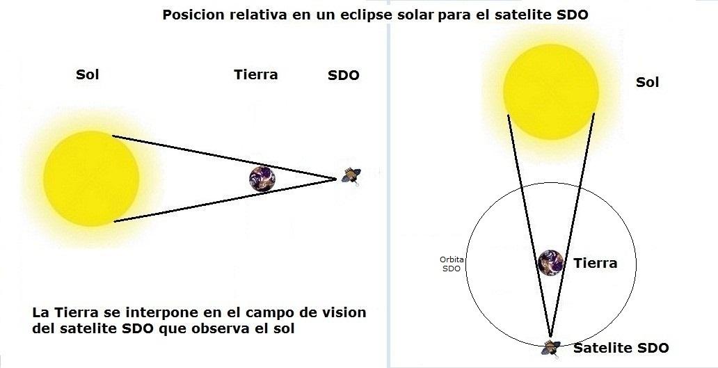 Monitoreo de la Actividad Solar 2018 2_vist10