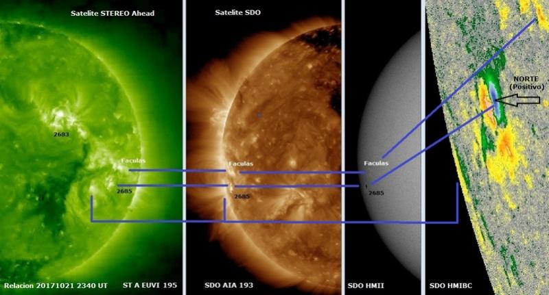 Monitoreo de la Actividad Solar 2017 - Página 9 Analis10