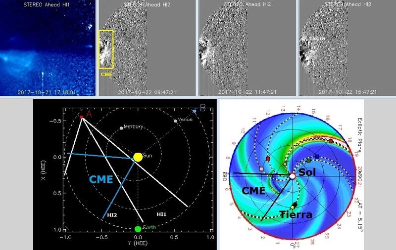 Monitoreo de la Actividad Solar 2017 - Página 9 Ploteo13