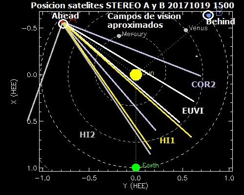 Monitoreo de la Actividad Solar 2017 - Página 9 Where_10