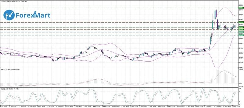 Аналитика от ForexMart - Страница 18 24_04_10