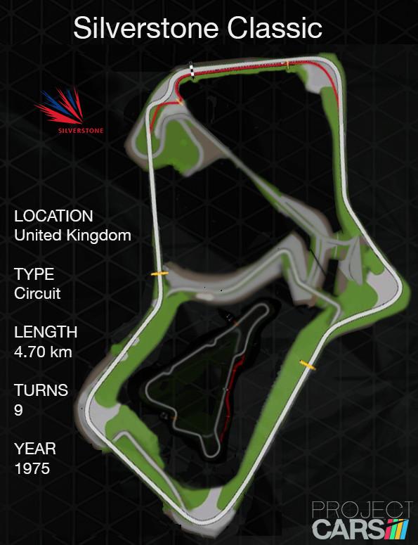 Inscripciones campeonato Project Cars 2 T3 Silver10