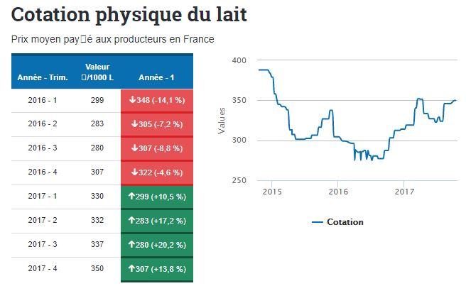 France: Peak Butter! Captur10