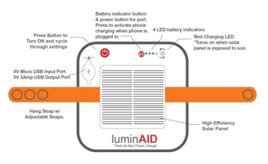 lanterne Gonflable Lumin aid Nova USB Captur36